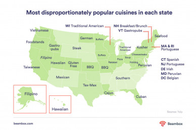 The Most Popular Types of Restaurants in the US